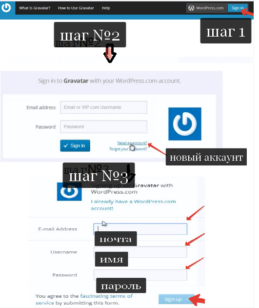 Граватар-для-web-сайта
