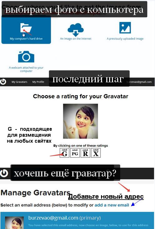 граватар для сайта