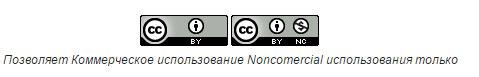 атрибуты-лицензии-для-музыки