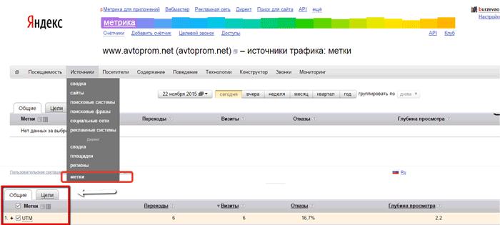 Утм-метки статистика в Яндекс Метрике