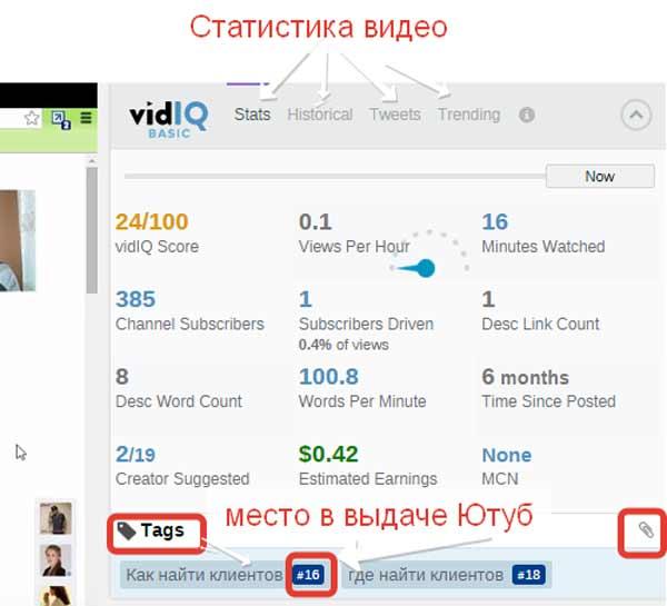 статистика в расширении VidIQ